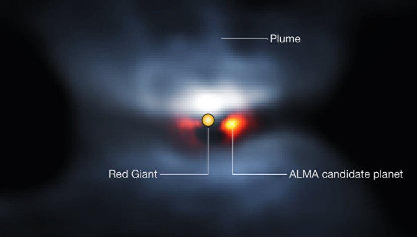 Солнце уничтожит жизнь наЗемле, когда будет красным гигантом— Ученые