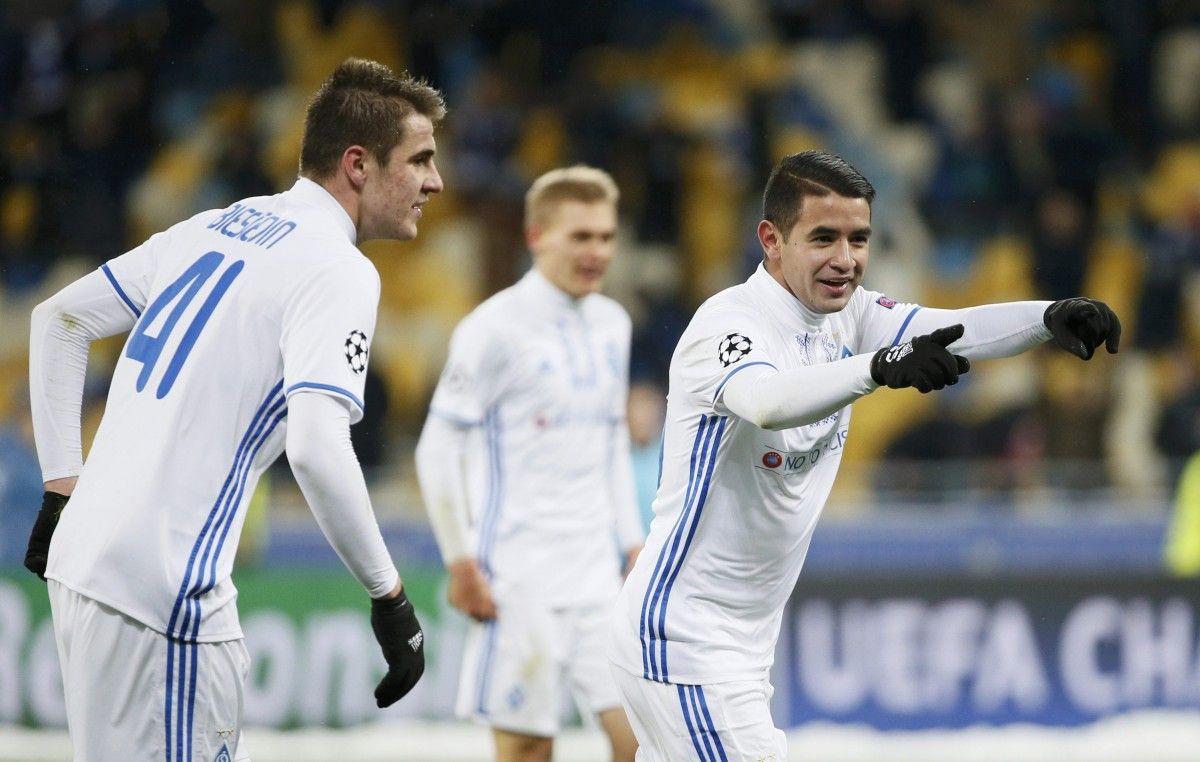 Футболисты киевского