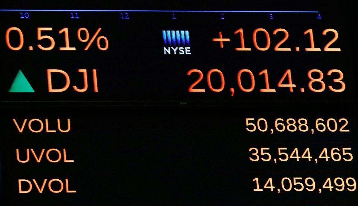 Американский индекс Dow Jones побил рекорды, превысив 20 000 пунктов