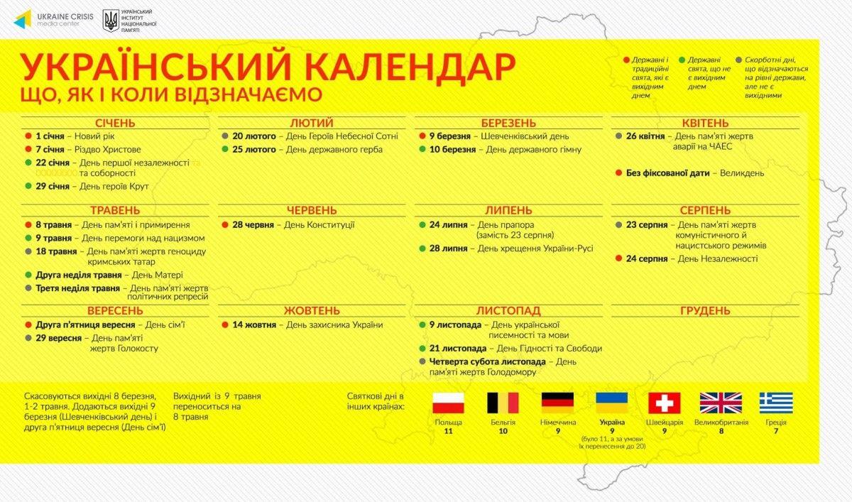 ВУкраинском государстве размещен предполагаемый календарь праздников без 8Марта
