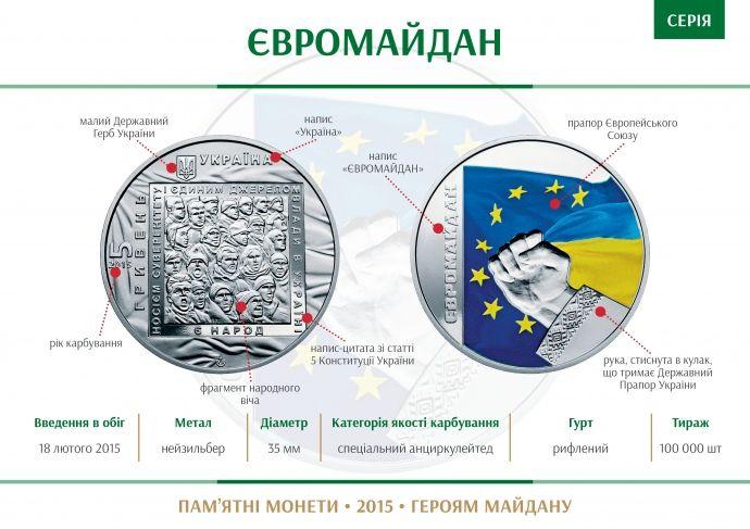 Памятная монета «Евромайдан» стала одной из наилучших вмире