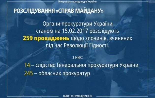ГПУ показала инфографику результатов расследований дел Майдана 5