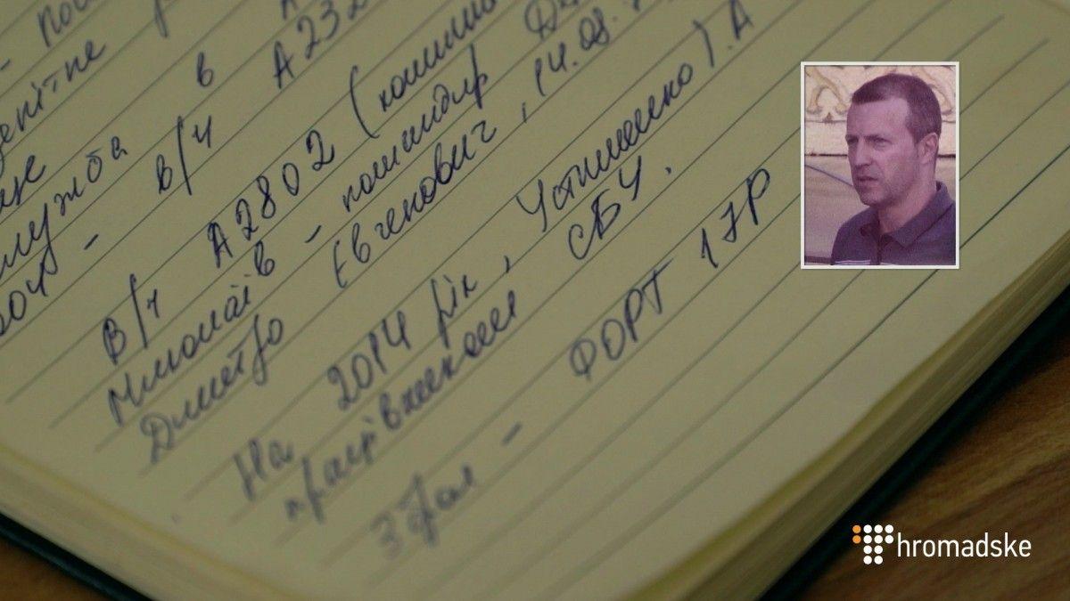 СБУ изъяла истерла записи камеры  неподалеку отместа убийства Шеремета— репортер