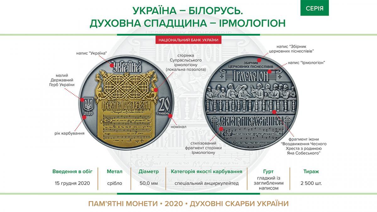 Нацбанк выпустил памятную монету Украина - Беларусь
