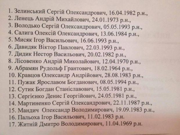 Список задержанных участников Автомайдана, находящихся в Оболонском РОВД / Facebook Юрий Деревянко