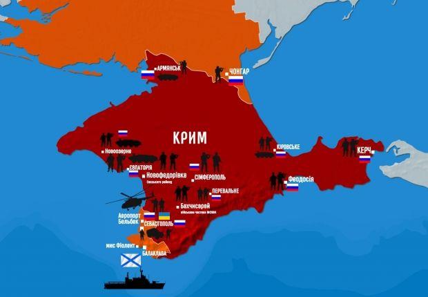 Російський політик вважає анексію Криму шкідливою / ТСН
