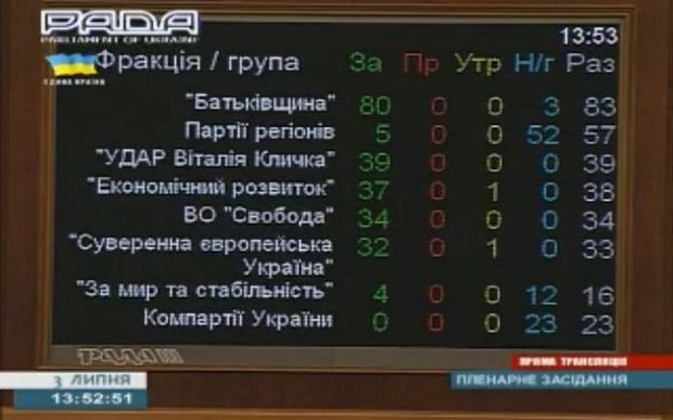 VR includes into agenda draft amendments into Constitution submitted by Poroshenko
