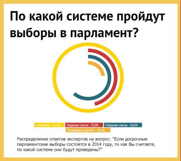 res-publica.com.ua