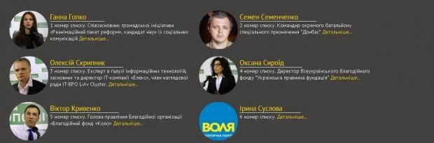 Семенченко заочно потрапив до ТОП-5