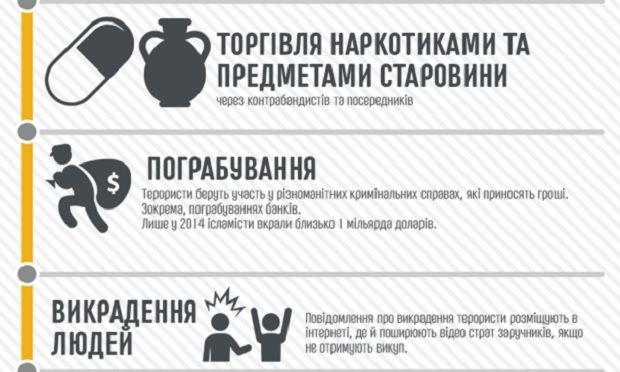 ТСН.ua