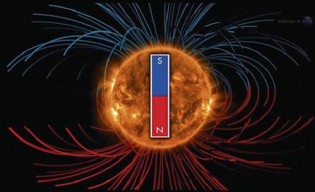 Прощавай, сучасне життя: зміна магнітних полюсів Землі може призвести до катастрофи - вчені