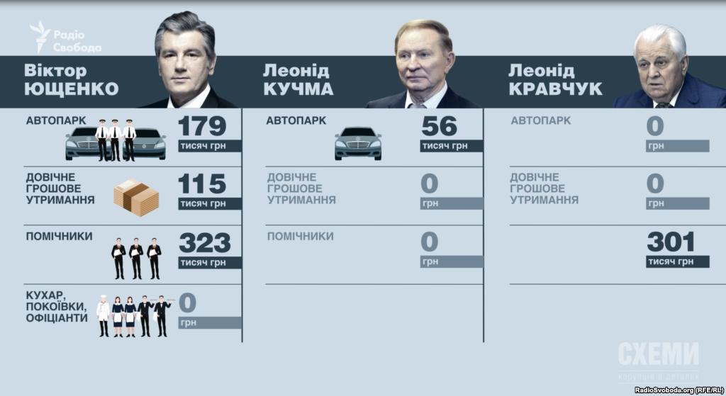 Без пенсионной реформы ПФУ обанкротится, - Гройсман - Цензор.НЕТ 8528