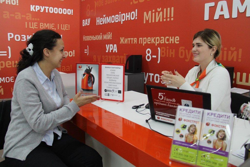 Конкурсы форекс в украине