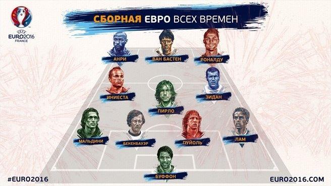 11 игроков изобразили уличные художники / uefa.com