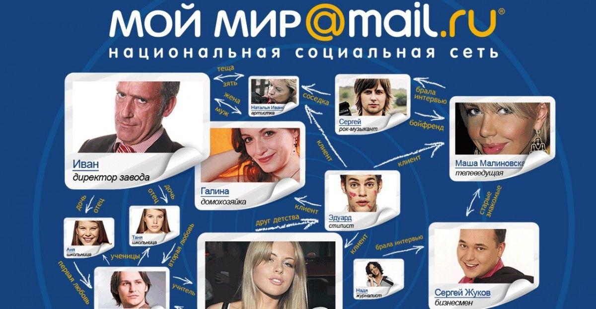 удалиться из знакомств на mail