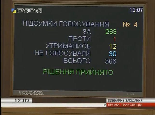 Голосування за дозвіл на арешт Онищенка / скріншот з трансляції