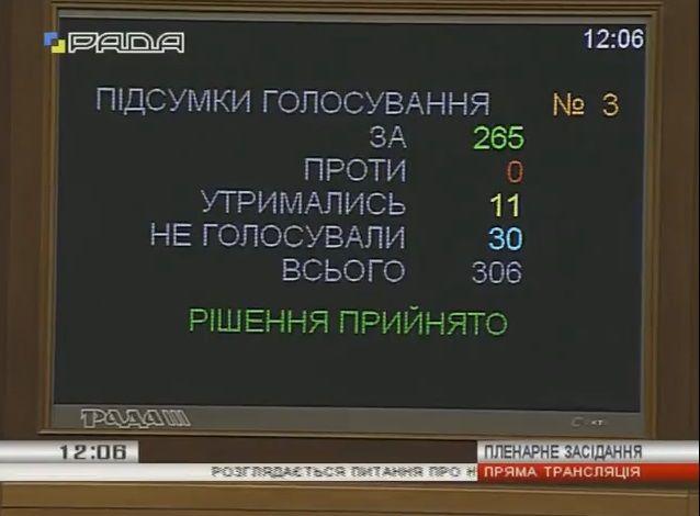 Голосування за дозвіл на затримання Онищенка / скріншот з трансляції