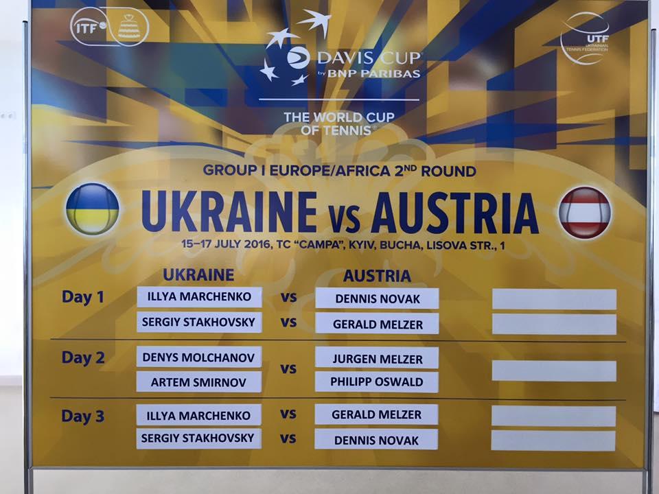 Матч Украина – Австрия проходит спустя 7 лет после победы над британцами и первого плей-офф за право попасть в Мировую группу / btu.org.ua