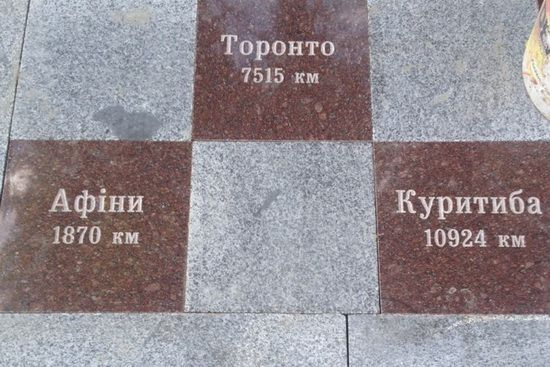 Тернополь / УГКЦ