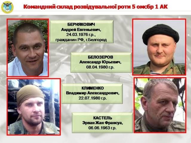 Ідентифіковано російських військових розвідників, які воюють на сході України / gur.mil.gov.ua