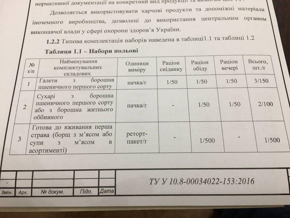 facebook.com/yuri.biriukov