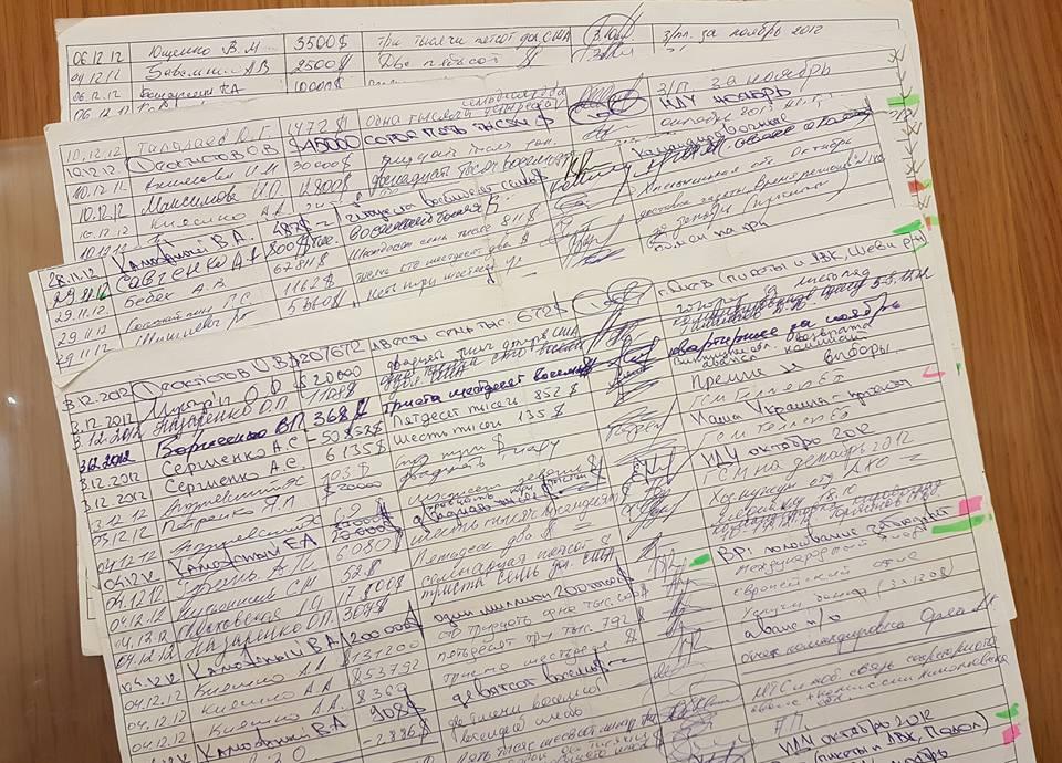 Аваков заявляє про передачу НАБУ кількох аркушів оригіналів