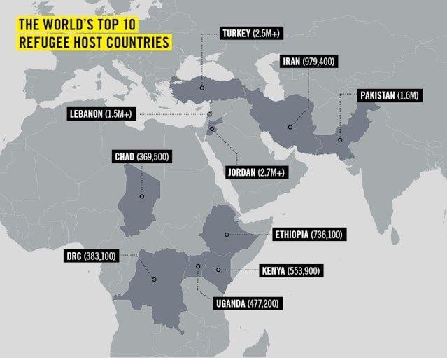 Страны, которые принимают большинство беженцев / Amnesty International