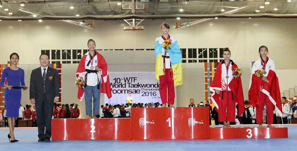 Анна Борисенко опередила соперниц из Дании, Турции и Канады / ftu.in.ua