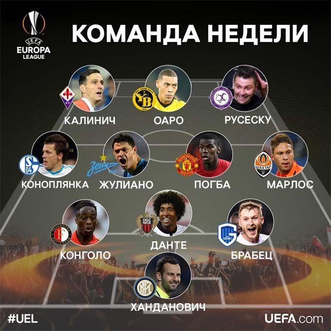 Эксперты УЕФА составили очередную команду недели / uefa.com