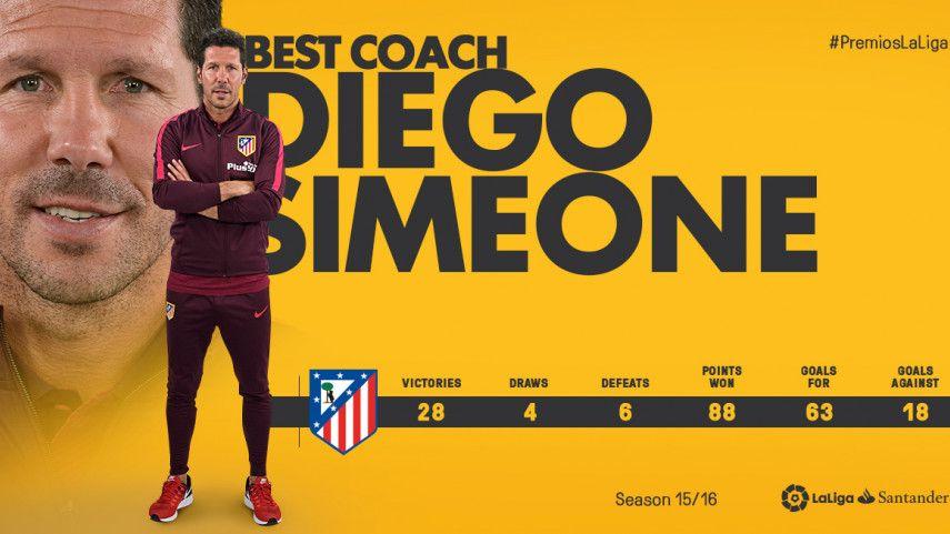Симеоне - лучший тренер Ла Лиги / La Liga