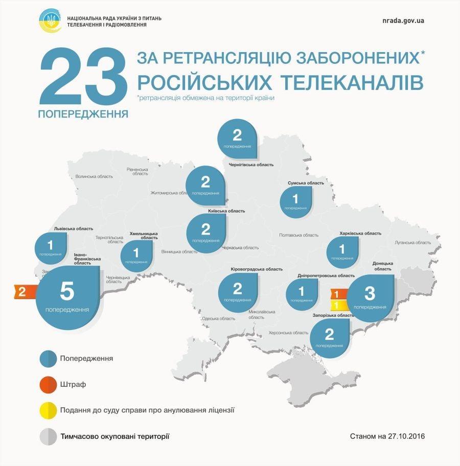 Ивано-Франковская область оказалась лидером по нарушениям / nrada.gov.ua