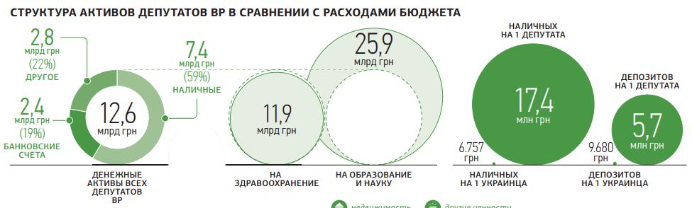 Инфографика: Новое время