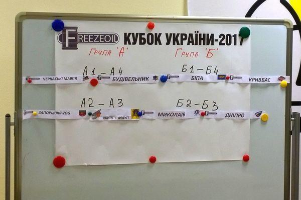 Вісімку кращих команд Кубка України розділили по групах / fbu.kiev.ua