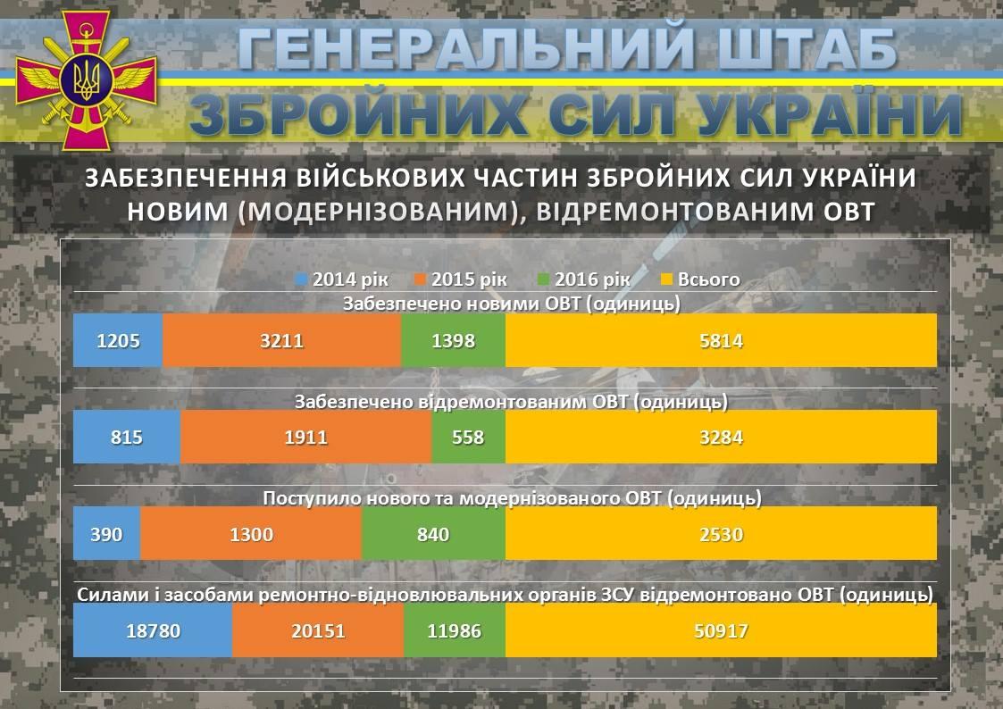 facebook.com/v.muzhenko