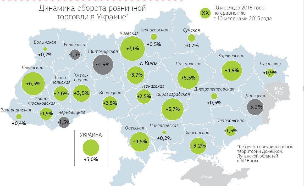 Динаміка росту по областях / Інфографіка