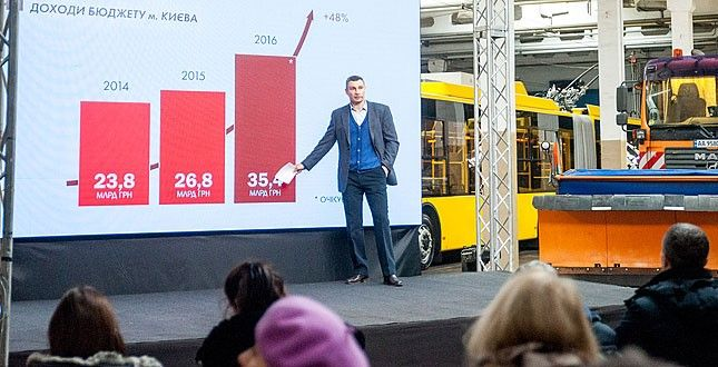 Виталий Кличко во время представления отчета / Фото kievcity.gov.ua