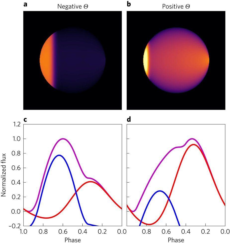 Астрономы нашли планету, где идут дожди из рубинов и сапфиров / nature.com