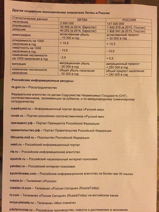 Также указаны ссылки на информационные каналы и госструктуры РФ / delfi.lt