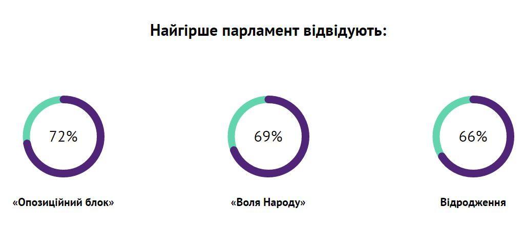 chesno.org