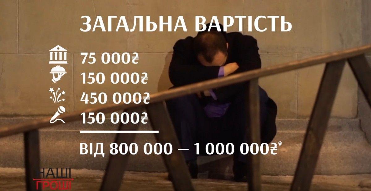 Новогодний корпоратив налоговиков стоил менее 1 млн / bihus.info