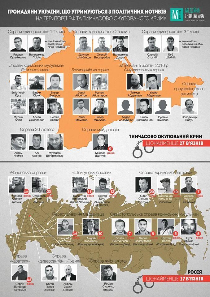 В МИД заявили, что РФ нарушает нормы международного права / facebook.com/UkraineMFA