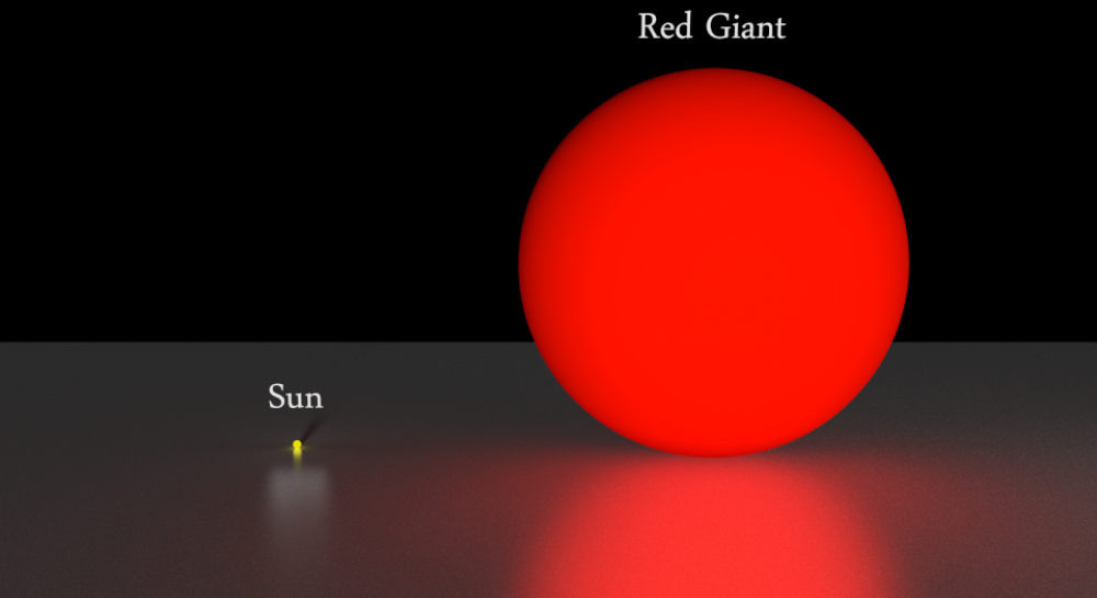 red giant sun - 1000×545