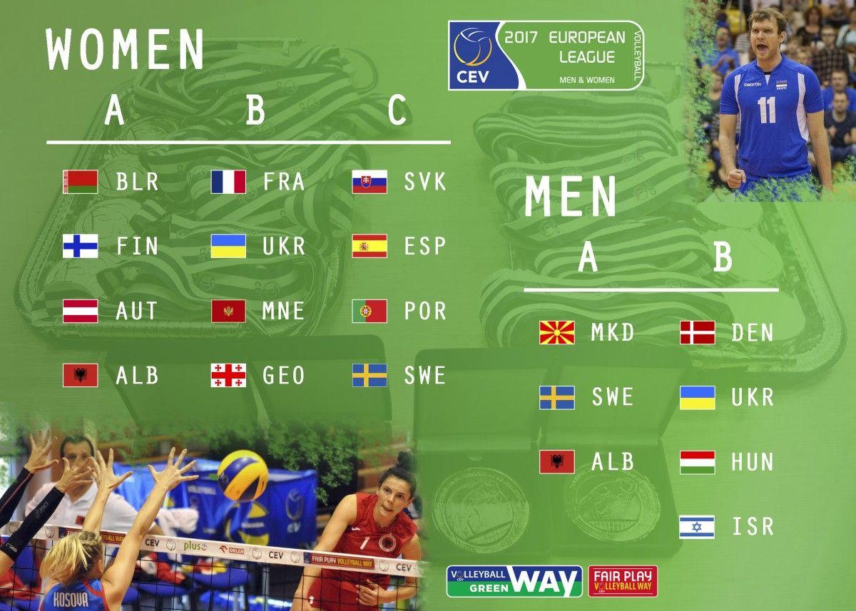 Украинские команды впервые примут участие в Европейской лиге / cev.lu