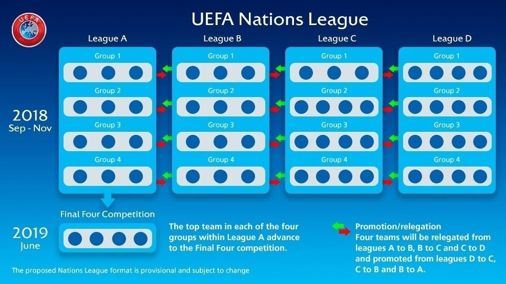 УЄФА змалював контури нового турніру / uefa.com