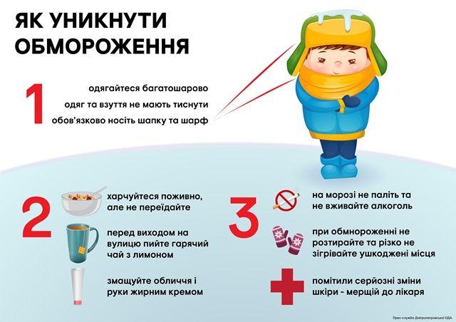 Інфографіка / dp.gov.ua