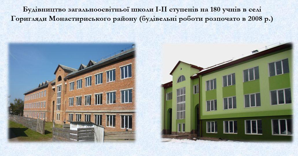 Завдяки ДФРР вдалося вирішити проблему в селі Горигляди Монастириського району  / прес-служба ТОДА