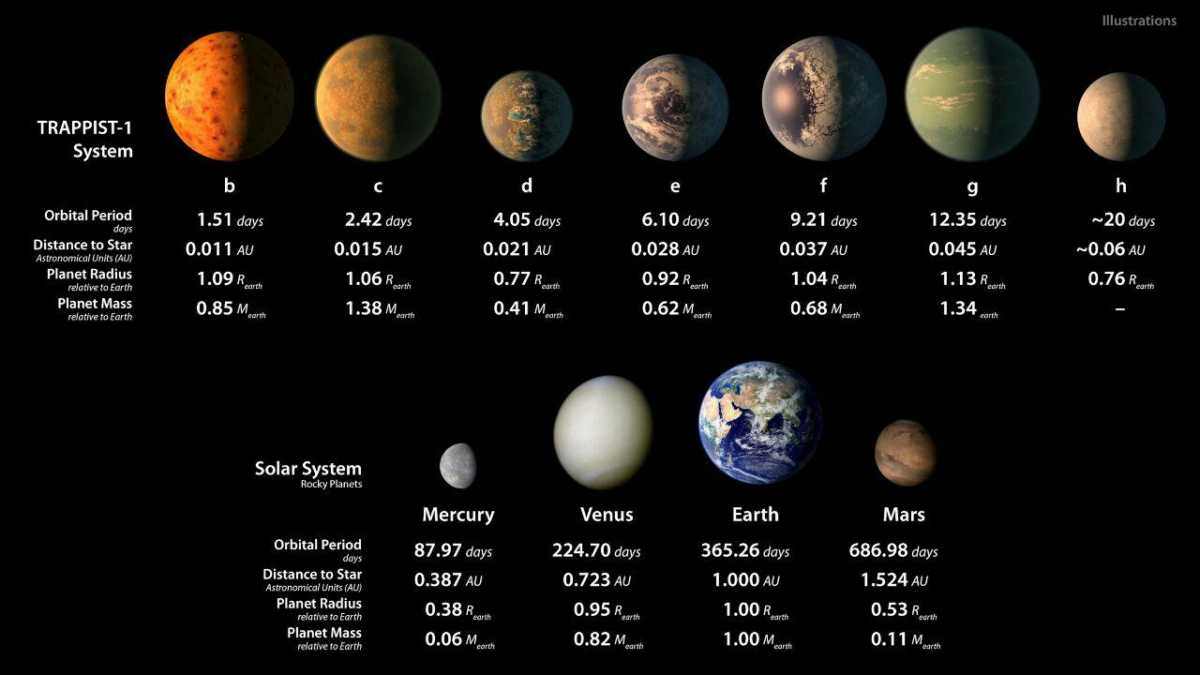 Вчений розповів, про яке відкриття повідомить сьогодні NASA
