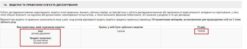 blog.prosud.info