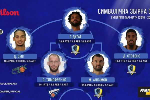 пятерка / fbu.ua