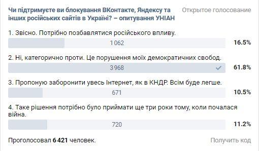 Наші читачі ВКонтакте, звісно, проти заборони / фото скріншот
